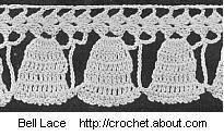 Bell Lace